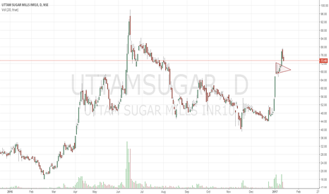 UTTAMSUGAR: Flag (Pennant) Pattern Long !