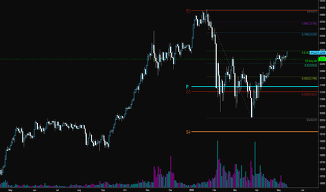 JPN225: Reaches 61.8% Target