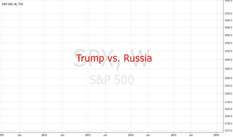SPX: Trumps vs. Russia