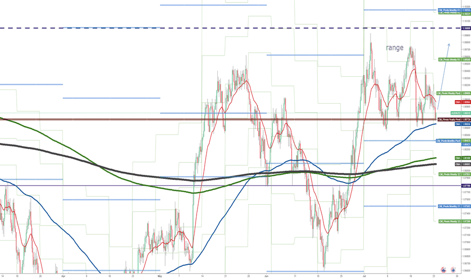 AUDNZD: The same way as last time