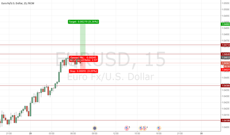 EURUSD: eur usd long