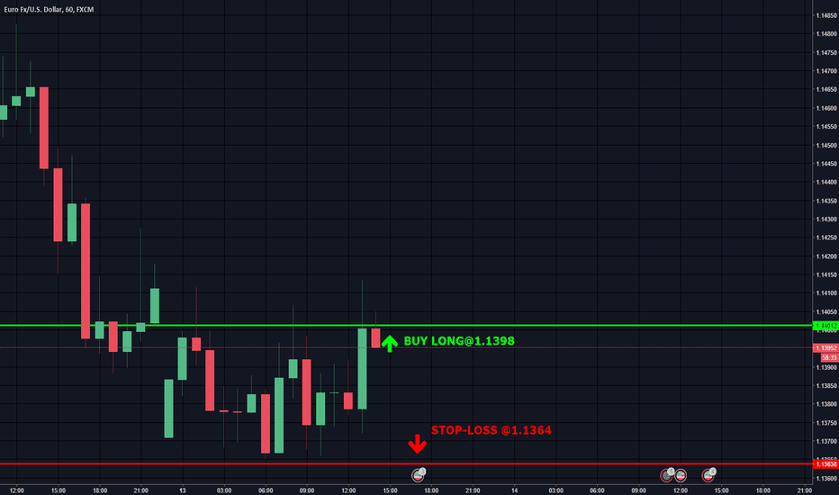 EURUSD: Trade with >70% probability: BUY LONG @1,1398 ;stoploss 1,1364