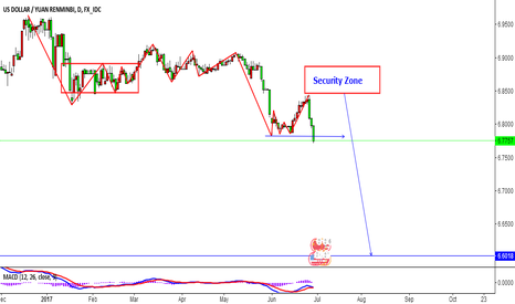 Cnyusd forex trading