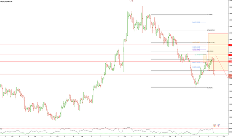 GBPUSD: GBPUSD WXY wv4 complete