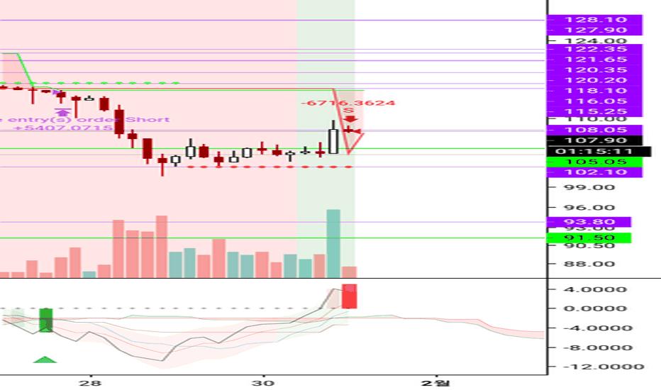ETHUSD: ETH/USD VB지표