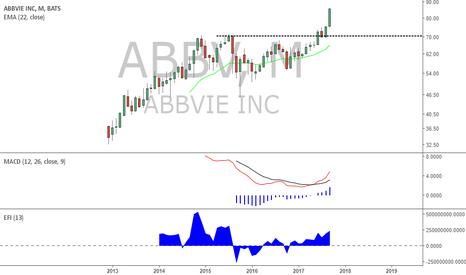 ABBV: ABBV