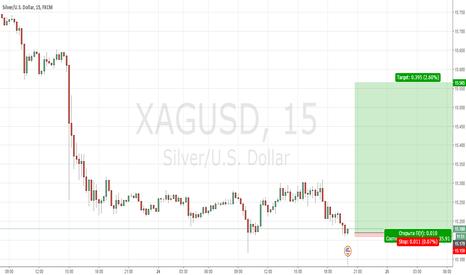 XAGUSD: test silver