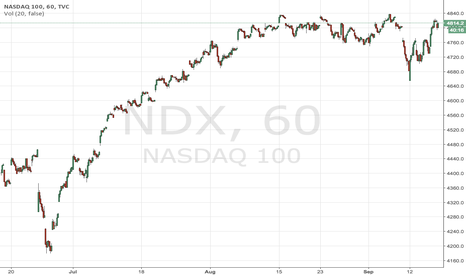 NDX: If NDX takes out 4820 today it would setup a Wave 3 up