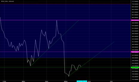 TRXC: TRXC , chart - (D)... action: BUY ==>  LONG