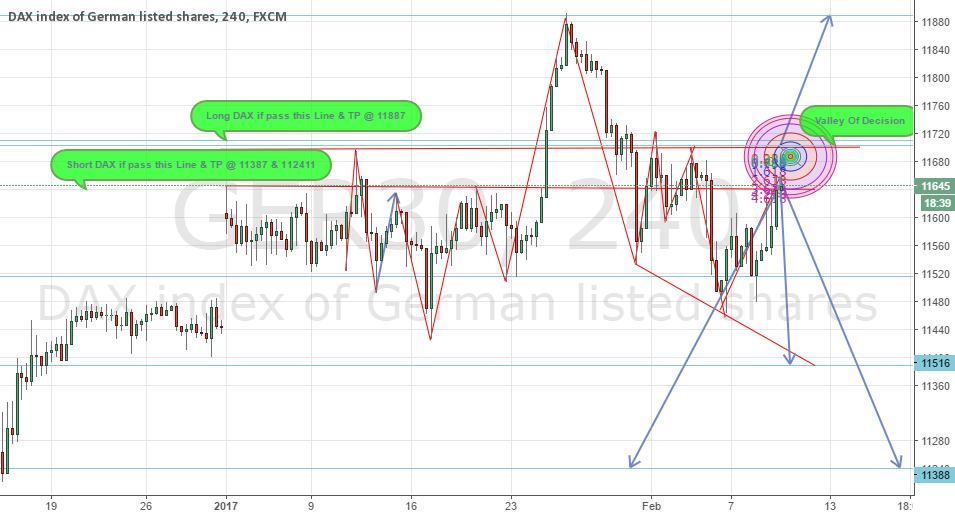 DAX In Valley Of  Decision