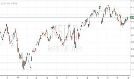 KSI: Fresh Start