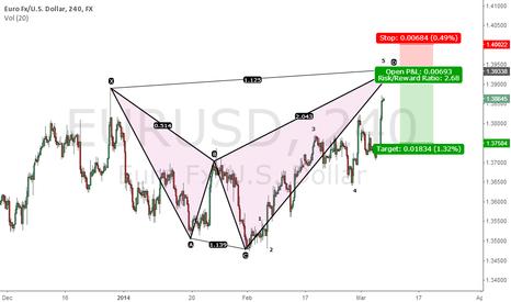 EURUSD: Elliot wave + Shark pattern