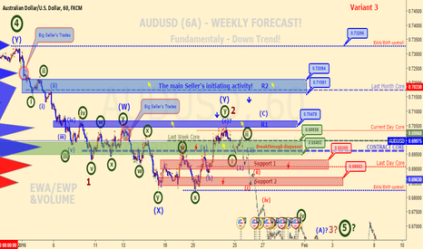 AUDUSD: AUDUSD (6A) - ADDITIONAL 3-d VARIANT TO THE WEEKLY FORECAST