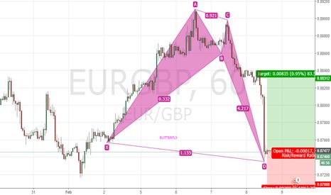 EURGBP: EURGBP BUTTERFLY LONG 1Hr
