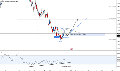 AUDCAD: AUD/CAD: Nice opportunity this week!