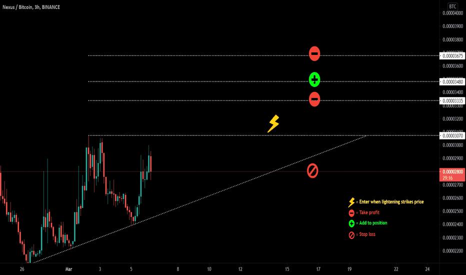 gxs btc tradingvisualizza