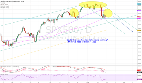 SPX500: Possible H&S on the SPX500?