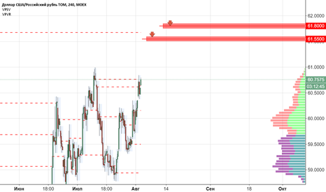 USDRUB_TOM: USDRUB продажа 61.55