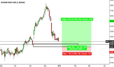 PPC: $PPC Buying Possibility