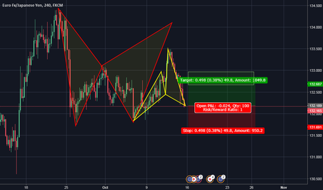 EURJPY: EURJPY AT MARKET CYPHER FOR OPEN