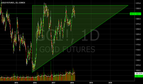 GC1!: where is this going?...let's watch and see