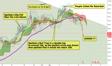 BTCUSD: How People Called Me RETARDED ?   JUDGES ?