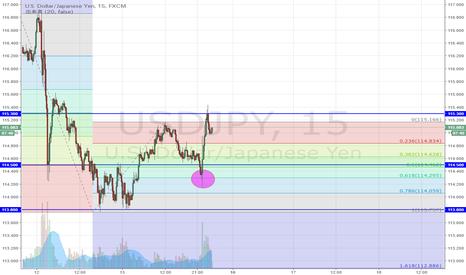 USDJPY: ドル円 トランプ会見下落の半値戻し到達
