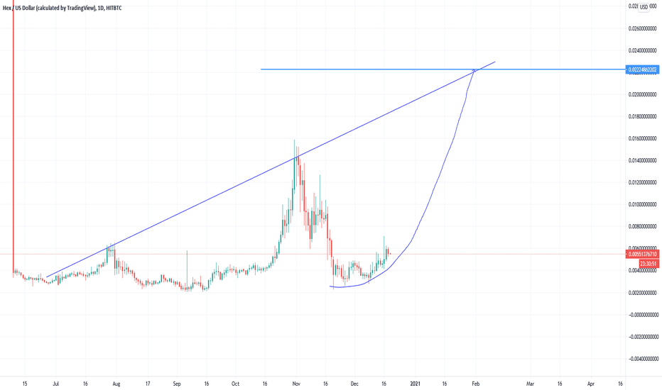 hitbtc bitcoin aukso indėlis