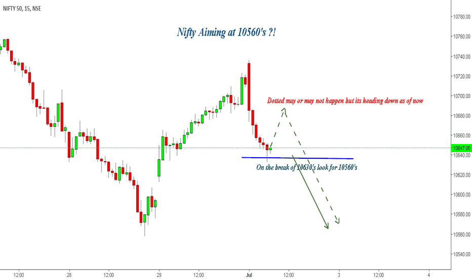 NIFTY: Nifty aiming at 10560's ?!