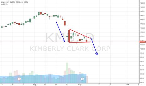 KMB: KMB short