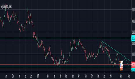 USDRUB_TOD: Доллар США / Российский рубль TOD