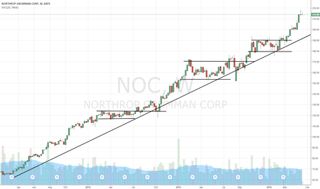 NOC: Northrop Stair Stepping Higher