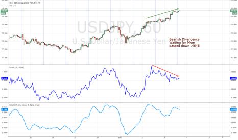 USDJPY: Bearish Divergence for USD/JPY