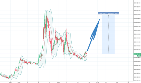 EMC2BTC: EMC2 watch