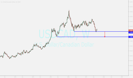 USDCAD: USDCAD...watching for sell