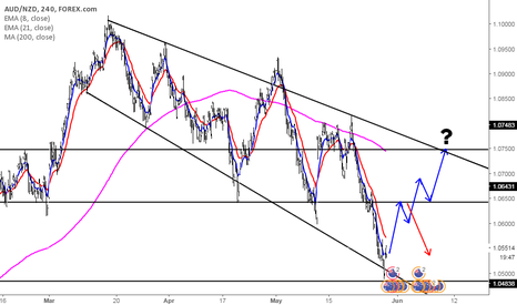 AUDNZD: A pair not ideal to trade, but in a channel nonetheless