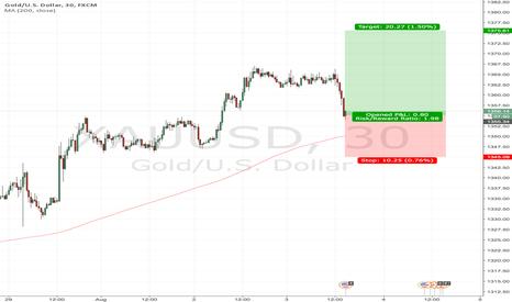 XAUUSD: XAUUSD Long Trade following Ban new on the Dollar.