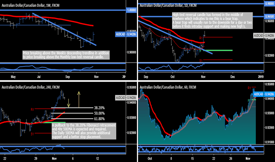 AUDCAD: AUD.CAD - Weekly Breakout = Long Opportunity