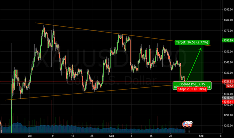 XAUUSD: Testing H3 time frame: LONG GOLD