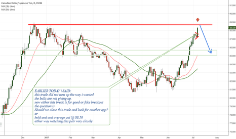 CADJPY: CADJPY i thought this will happen