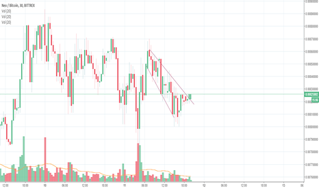 NEOBTC: neo new going to go high