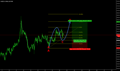 XAUUSD: Gold to go higher