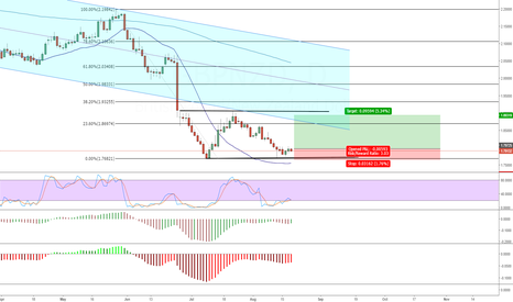 GBPNZD: GBPNZD: the cable is about to rise