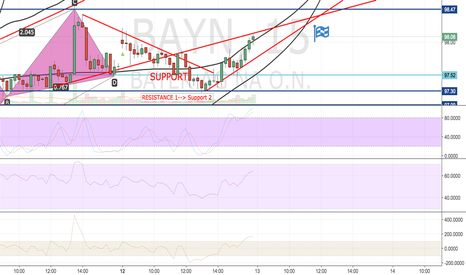 BAYN: Next price target for tomorrow--> @least 98,2!!