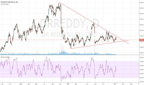 DRREDDY: Reddy Triangle Formation