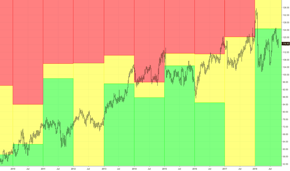 UPS: Aktienbewertung - UPS - Aktienanalyse