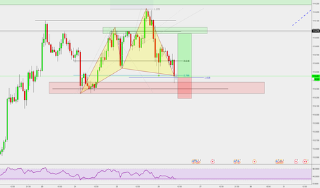 USDJPY: trend continuation and bull cypher