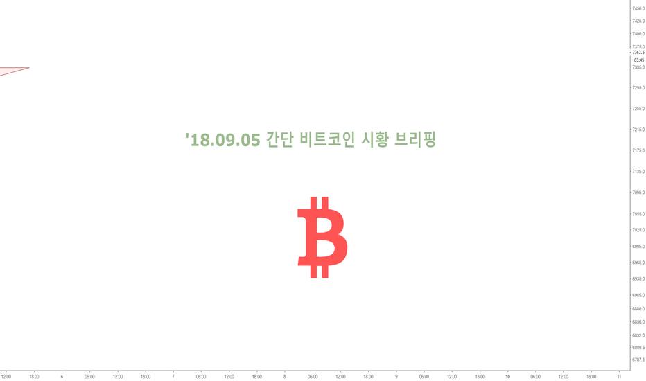 BTCUSD: '18.09.05 간단 비트코인 시황 브리핑