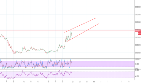 IOSTBTC: IOST/BTC finally breaking out