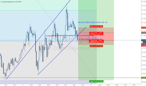 USDJPY: usdjpy scalping
